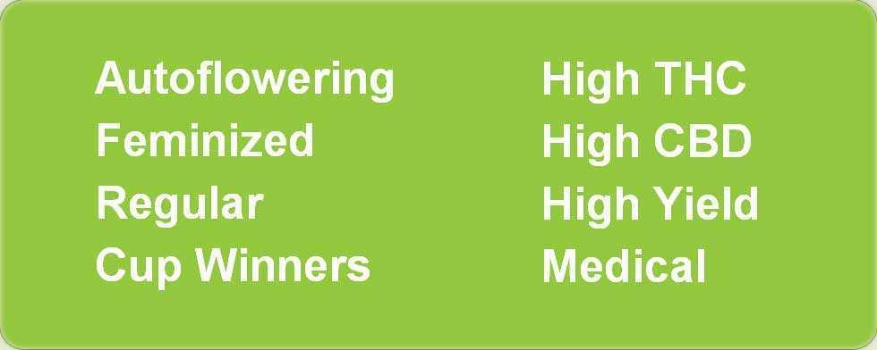 Map Seed Pot Farm Compare Marijuana Seed Prices