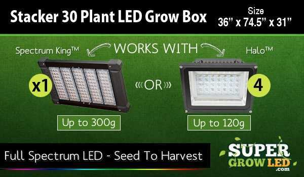 Stacker Hydro LED