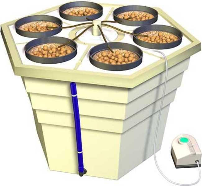 Eco grower max hydroponics system