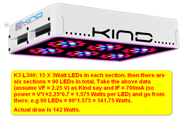 K3 L300 KIND LED Grow Light