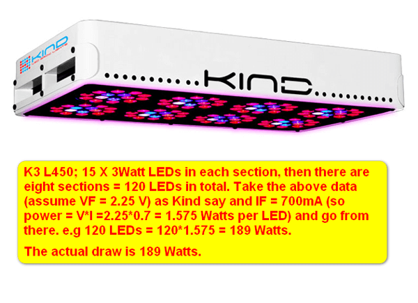 K3 L450 KIND LED Grow Light