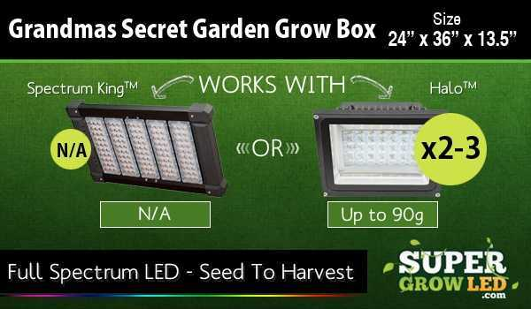 Grandmas Secret Grow Box LED Grow Light