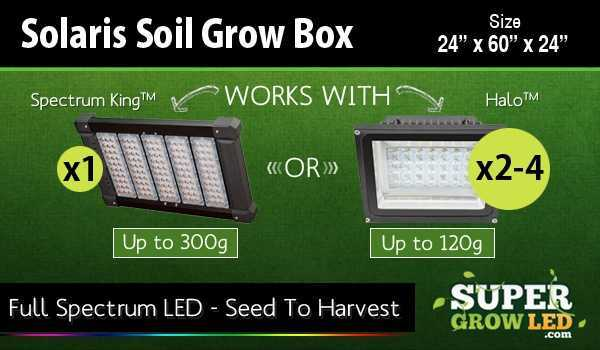 Solaris Soil with Super Grow LED