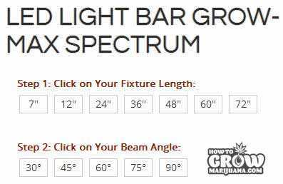 DIY-LED-grow-light