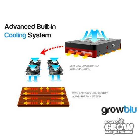 Growblu-Apollo-240X3W-Cooling-System