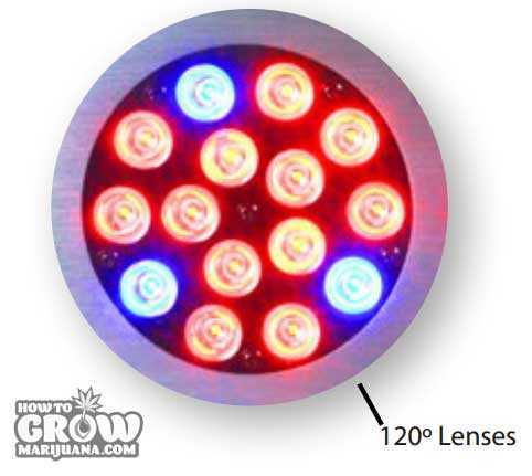 Titan-370W-Grow-Light-Lens