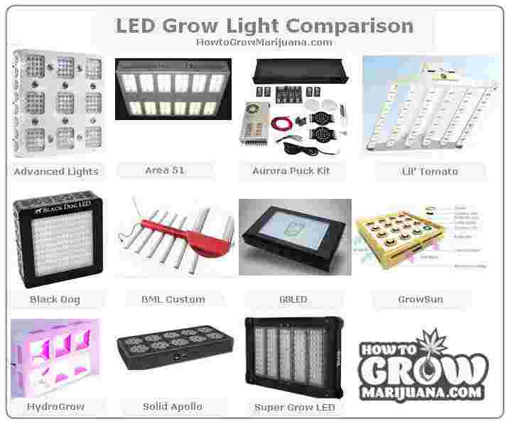 LED-grow-light-comparison
